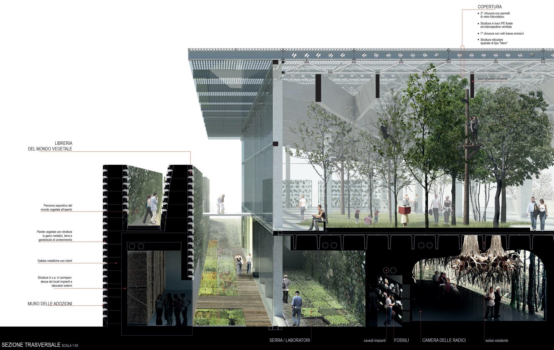 Top e Parco BOM incontri 2012