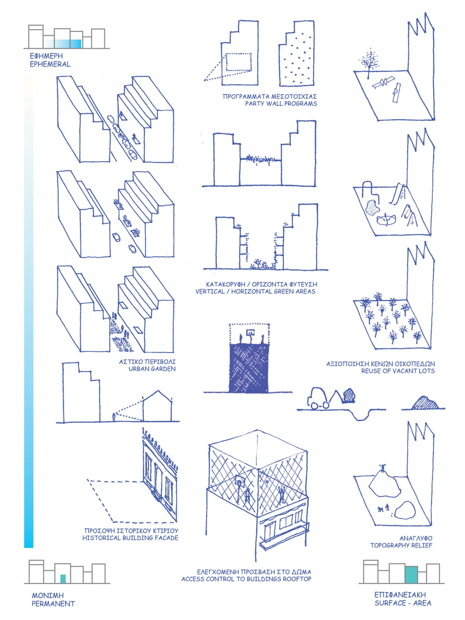 AREA Architecture Research Athens · Athens Charting · Divisare