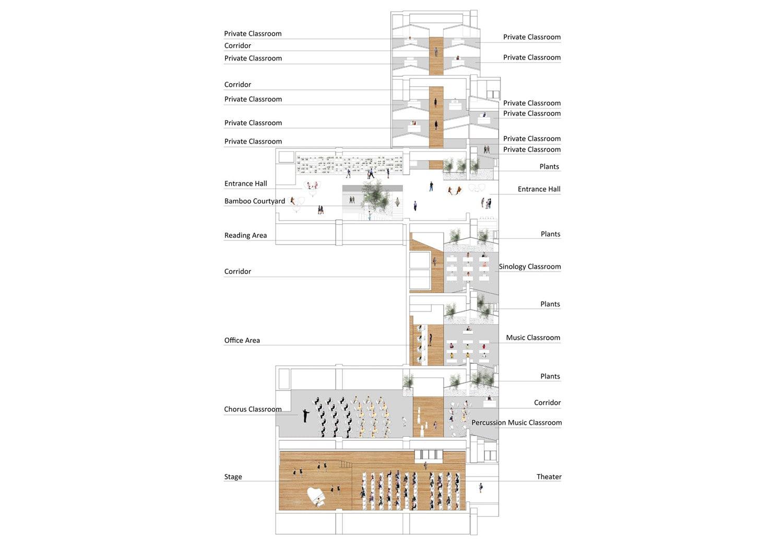 Archstudio · Poly WeDo Education Institution · Divisare