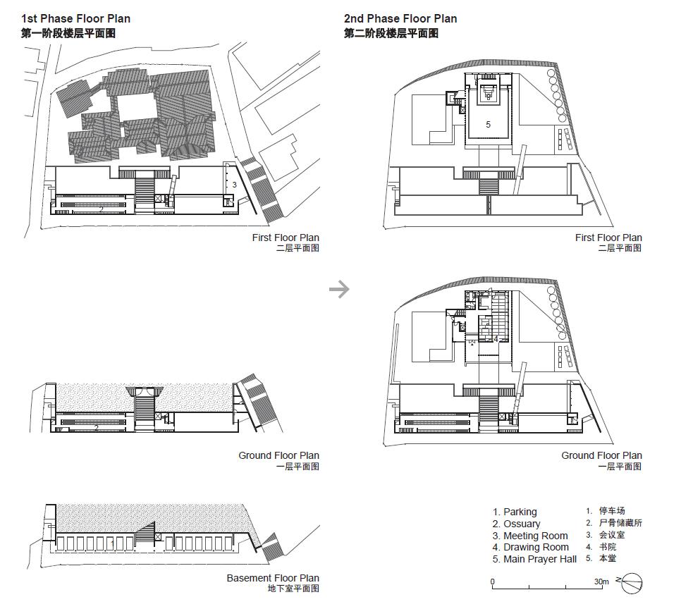 Furuichi And Associates Kuhon Ji Buddhist Temple Divisare