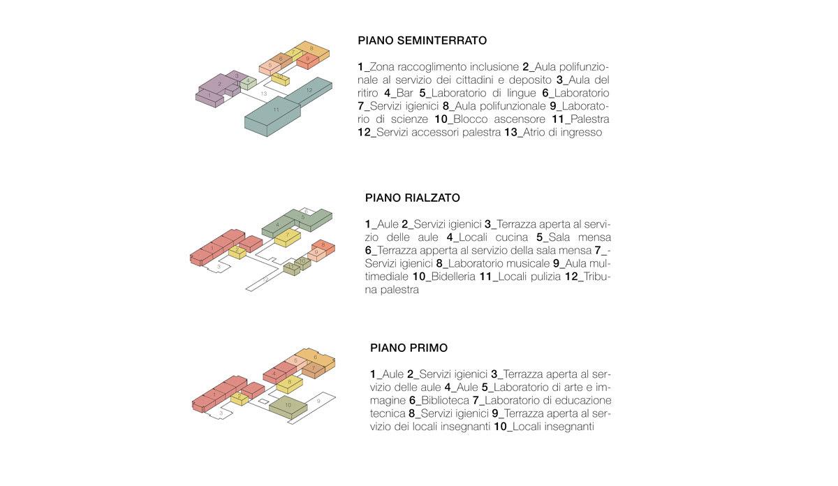 Smno Architetti Scuola Enrico Fermi Divisare